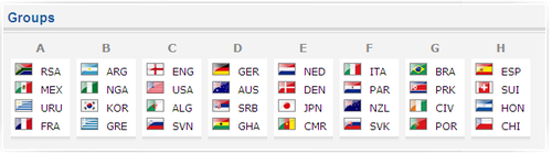 World-cup-2010-groups