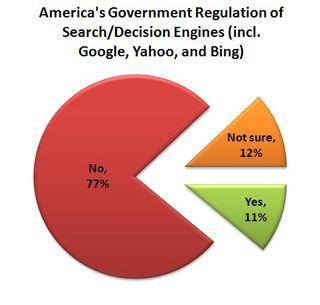 Search-Decision-Engine-Regulation-America-FCC-bing-google-yahoo