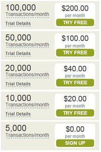 Bing-API-pricing